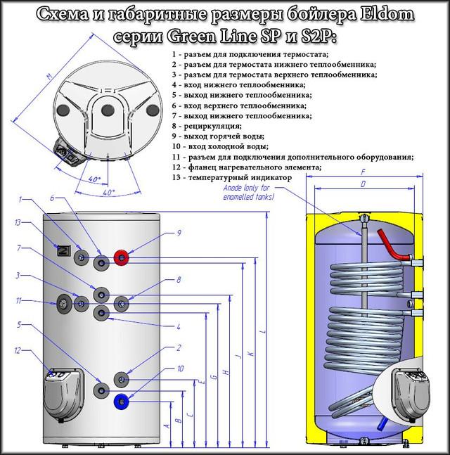 Схема и габаритные размеры бойлера Элдом Грин Лайн